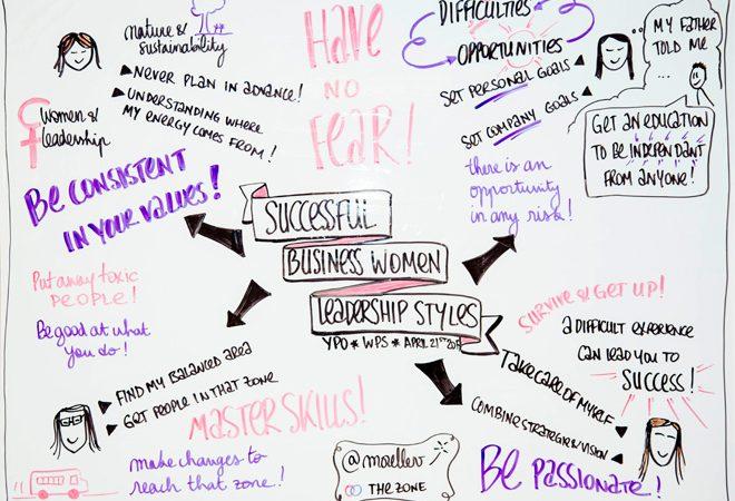 Liderazgo femenino - Instituto de Inteligencia Emocional